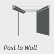 Post to Wall